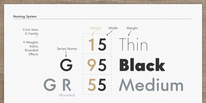 Core Sans G Font Family - Befonts com
