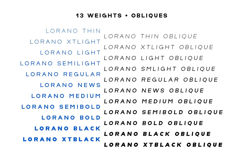Lorano Typeface