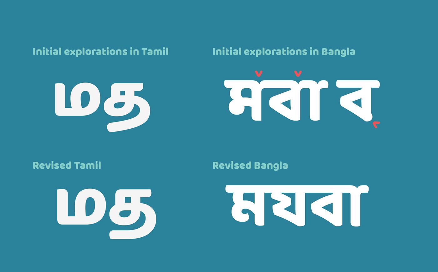 Baloo Font Family