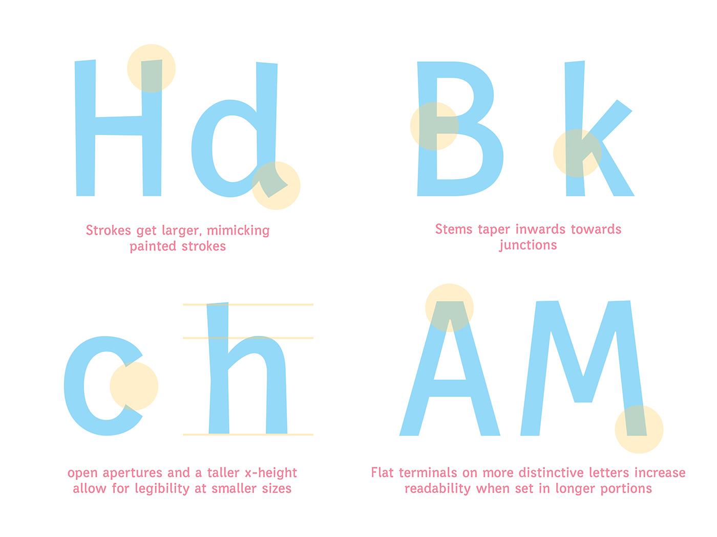 Rotulista Typeface