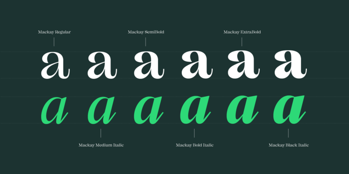 Mackay Font Family