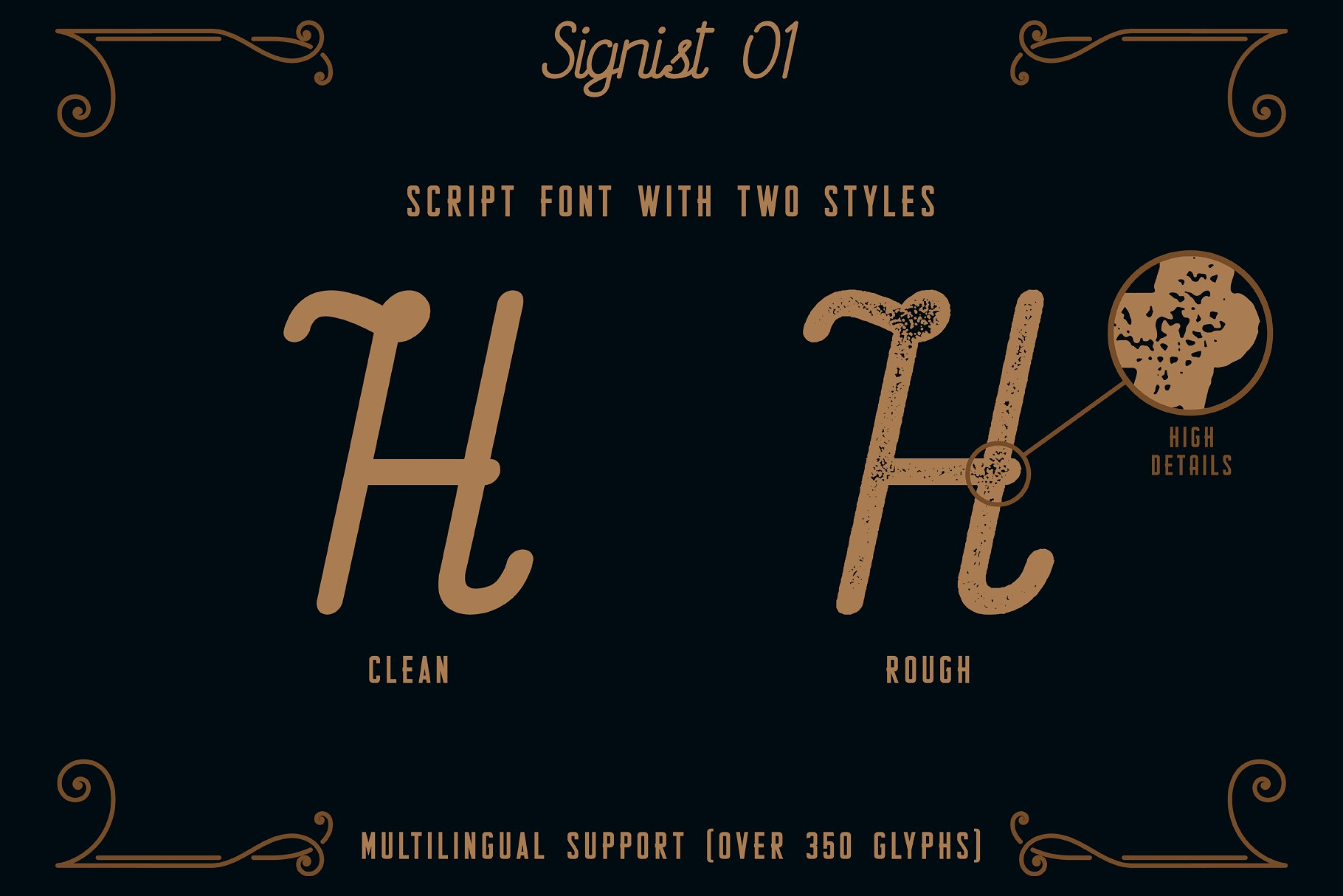 The Sign Writer Typeface